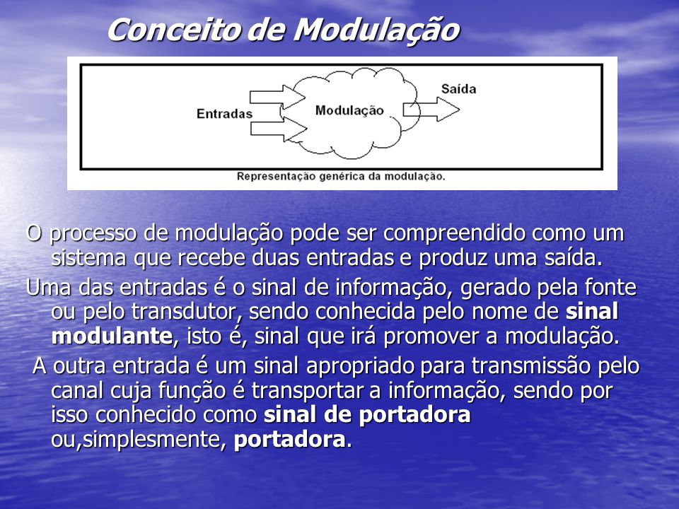 O processo de modulação irá gerar na saída um sinal que é basicamente o sinal de portadora tendo alguma de suas características modificadas pelo sinal modulante.