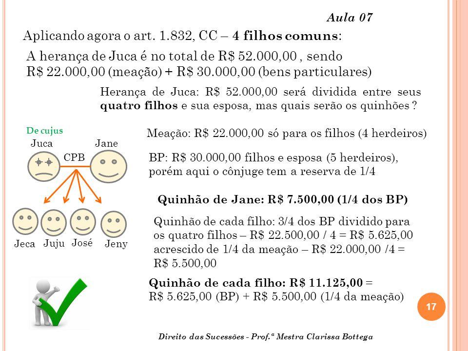 17 Direito das Sucessões - Prof.ª Mestra Clarissa Bottega Aula 07 De cujus Juca Jane Jeca Juju Quinhão de Jane: R$ 7.500,00 (1/4 dos BP) Quinhão de cada filho: 3/4 dos BP dividido para os quatro filhos – R$ 22.500,00 / 4 = R$ 5.625,00 acrescido de 1/4 da meação – R$ 22.000,00 /4 = R$ 5.500,00 Herança de Juca: R$ 52.000,00 será dividida entre seus quatro filhos e sua esposa, mas quais serão os quinhões .