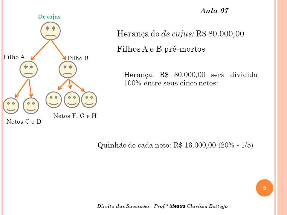 16 Aula 07 Há um percentual mínimo reservado ao cônjuge herdeiro em concorrência com os descendentes do falecido .