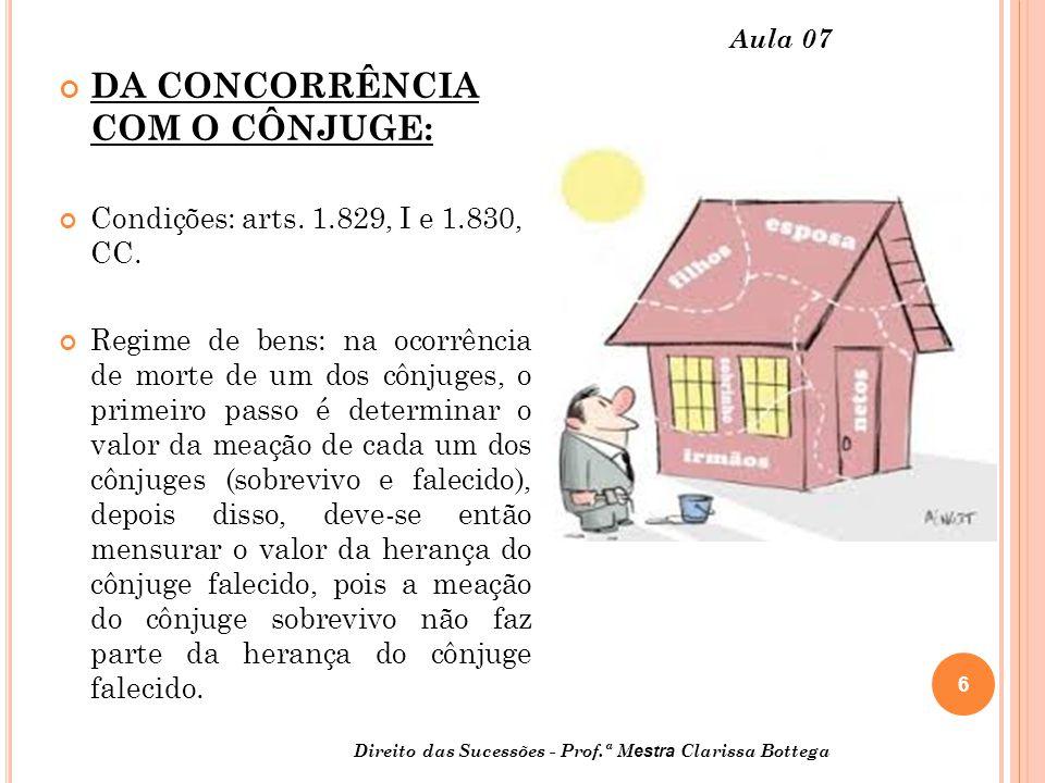 7 Direito das Sucessões - Prof.ª M estra Clarissa Bottega Aula 07 HIPÓTESES DE CONCORRÊNCIA DO CÔNJUGE SOBREVIVENTE: HIPÓTESES DE NÃO CONCORRÊNCIA DO CÔNJUGE SOBREVIVENTE: REGIME DE BENS: 1.829, I CC.
