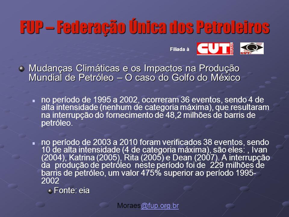 FUP – Federação Única dos Petroleiros Moraes@fup.org.br@fup.org.br Filiada à Mudanças Climáticas e os Impactos na Produção Mundial de Petróleo – O caso do Golfo do México no período de 1995 a 2002, ocorreram 36 eventos, sendo 4 de alta intensidade (nenhum de categoria máxima), que resultaram na interrupção do fornecimento de 48,2 milhões de barris de petróleo.