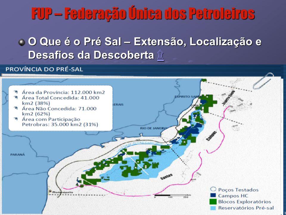 FUP – Federação Única dos Petroleiros O Que é o Pré Sal – Extensão, Localização e Desafios da Descoberta ۩ ۩ 3