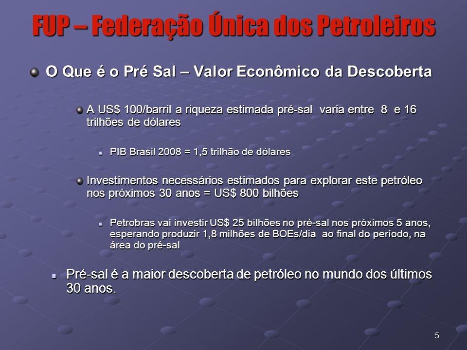 FUP – Federação Única dos Petroleiros O Que é o Pré Sal – Valor Econômico da Descoberta A US$ 100/barril a riqueza estimada pré-sal varia entre 8 e 16 trilhões de dólares PIB Brasil 2008 = 1,5 trilhão de dólares PIB Brasil 2008 = 1,5 trilhão de dólares Investimentos necessários estimados para explorar este petróleo nos próximos 30 anos = US$ 800 bilhões Petrobras vai investir US$ 25 bilhões no pré-sal nos próximos 5 anos, esperando produzir 1,8 milhões de BOEs/dia ao final do período, na área do pré-sal Petrobras vai investir US$ 25 bilhões no pré-sal nos próximos 5 anos, esperando produzir 1,8 milhões de BOEs/dia ao final do período, na área do pré-sal Pré-sal é a maior descoberta de petróleo no mundo dos últimos 30 anos.