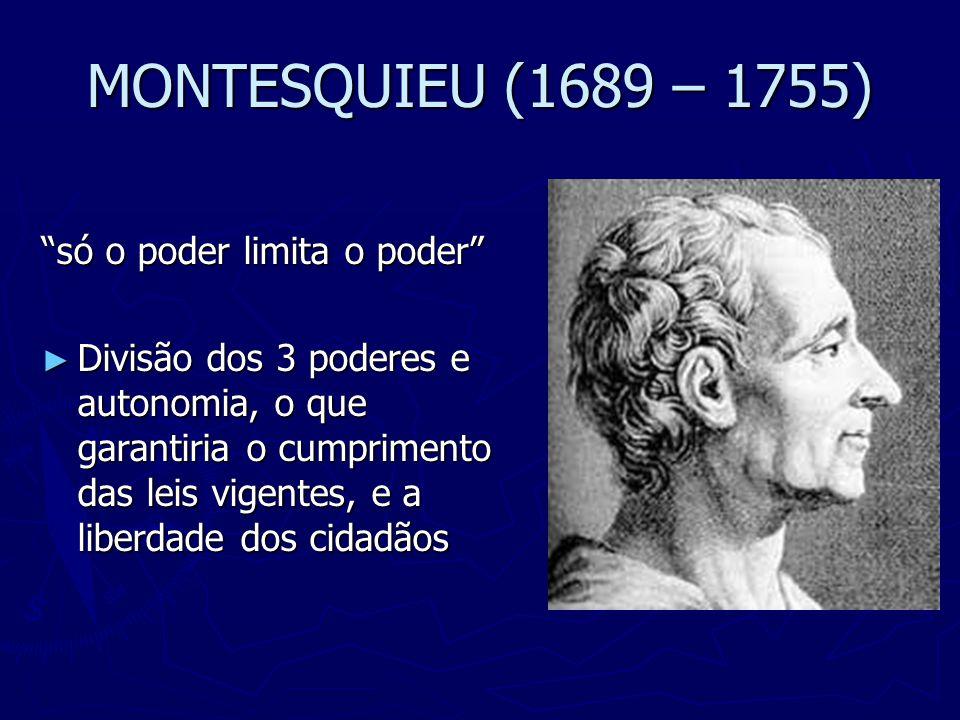 MONTESQUIEU (1689 – 1755) só o poder limita o poder ► Divisão dos 3 poderes e autonomia, o que garantiria o cumprimento das leis vigentes, e a liberdade dos cidadãos