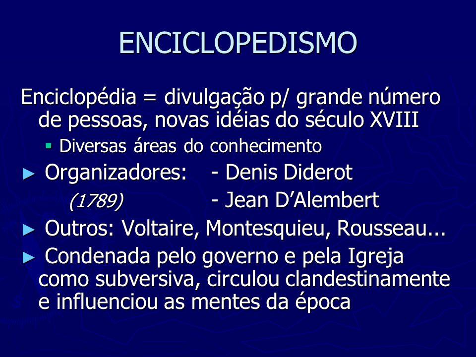 ENCICLOPEDISMO Enciclopédia = divulgação p/ grande número de pessoas, novas idéias do século XVIII  Diversas áreas do conhecimento ► Organizadores: - Denis Diderot (1789) - Jean D'Alembert ► Outros: Voltaire, Montesquieu, Rousseau...