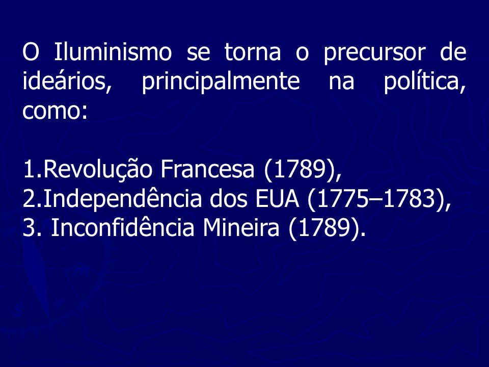 O Iluminismo se torna o precursor de ideários, principalmente na política, como: 1.Revolução Francesa (1789), 2.Independência dos EUA (1775–1783), 3.