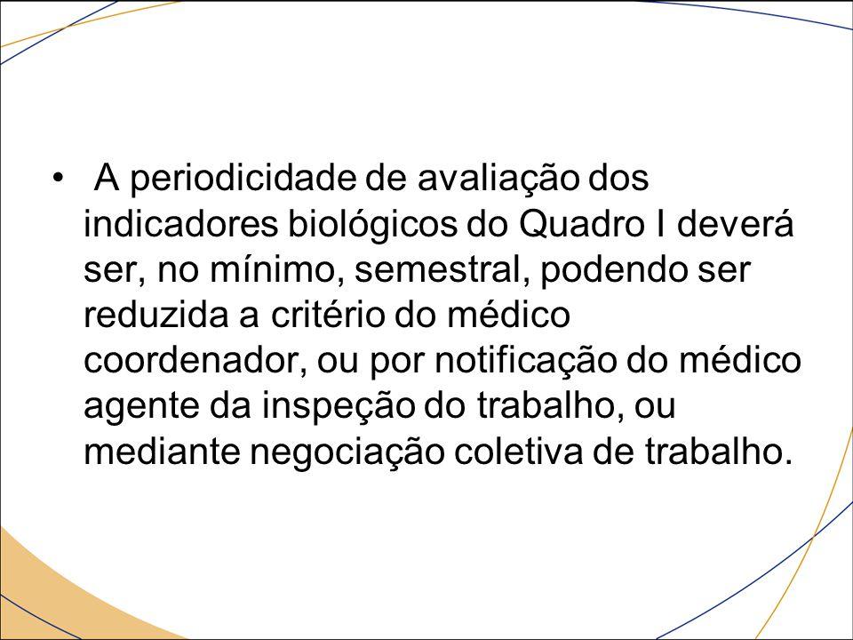 A periodicidade de avaliação dos indicadores biológicos do Quadro I deverá ser, no mínimo, semestral, podendo ser reduzida a critério do médico coorde