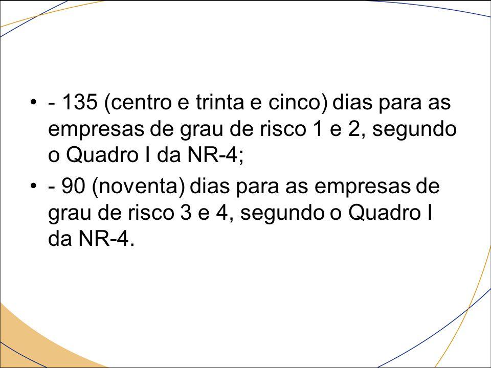 - 135 (centro e trinta e cinco) dias para as empresas de grau de risco 1 e 2, segundo o Quadro I da NR-4; - 90 (noventa) dias para as empresas de grau