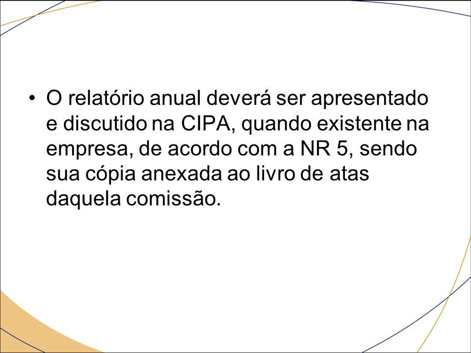 O relatório anual deverá ser apresentado e discutido na CIPA, quando existente na empresa, de acordo com a NR 5, sendo sua cópia anexada ao livro de a