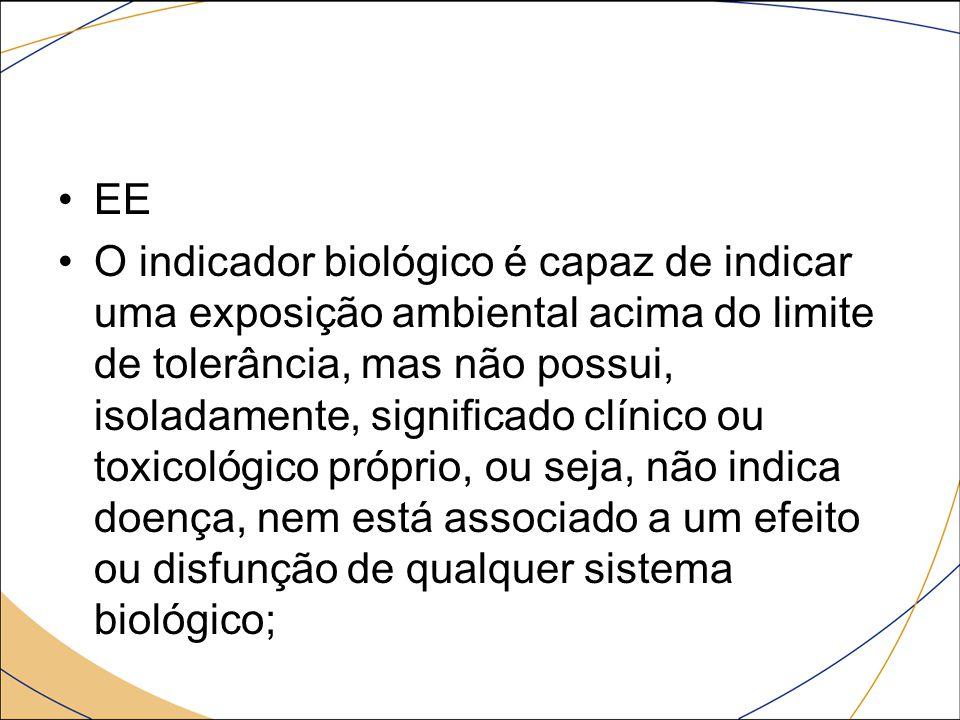 EE O indicador biológico é capaz de indicar uma exposição ambiental acima do limite de tolerância, mas não possui, isoladamente, significado clínico o