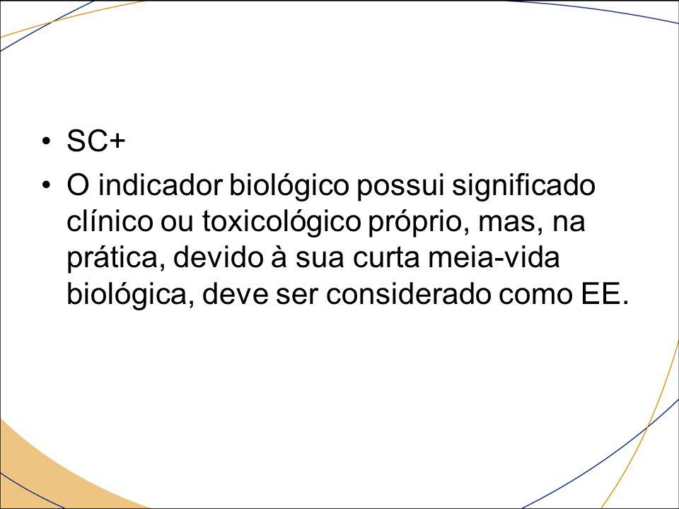 SC+ O indicador biológico possui significado clínico ou toxicológico próprio, mas, na prática, devido à sua curta meia-vida biológica, deve ser consid