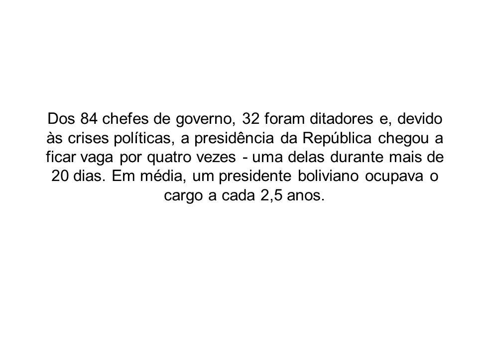 Dos 84 chefes de governo, 32 foram ditadores e, devido às crises políticas, a presidência da República chegou a ficar vaga por quatro vezes - uma dela