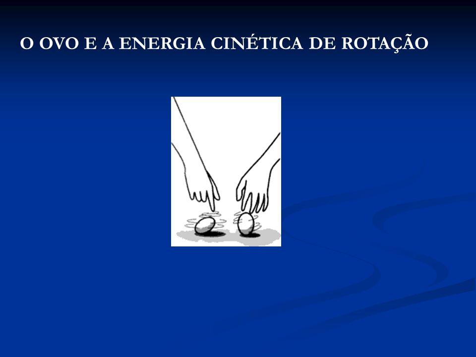 O OVO E A ENERGIA CINÉTICA DE ROTAÇÃO