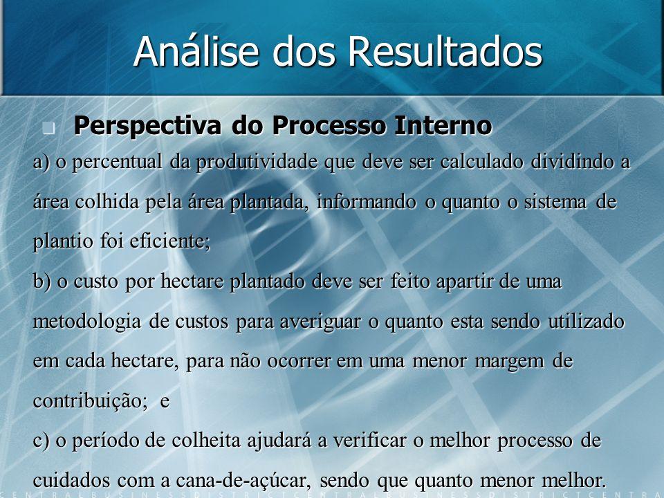 Análise dos Resultados Perspectiva do Processo Interno Perspectiva do Processo Interno a) o percentual da produtividade que deve ser calculado dividin