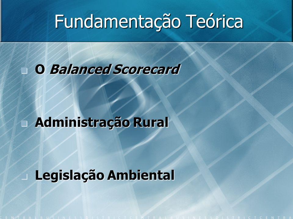 Fundamentação Teórica O Balanced Scorecard O Balanced Scorecard Administração Rural Administração Rural Legislação Ambiental Legislação Ambiental