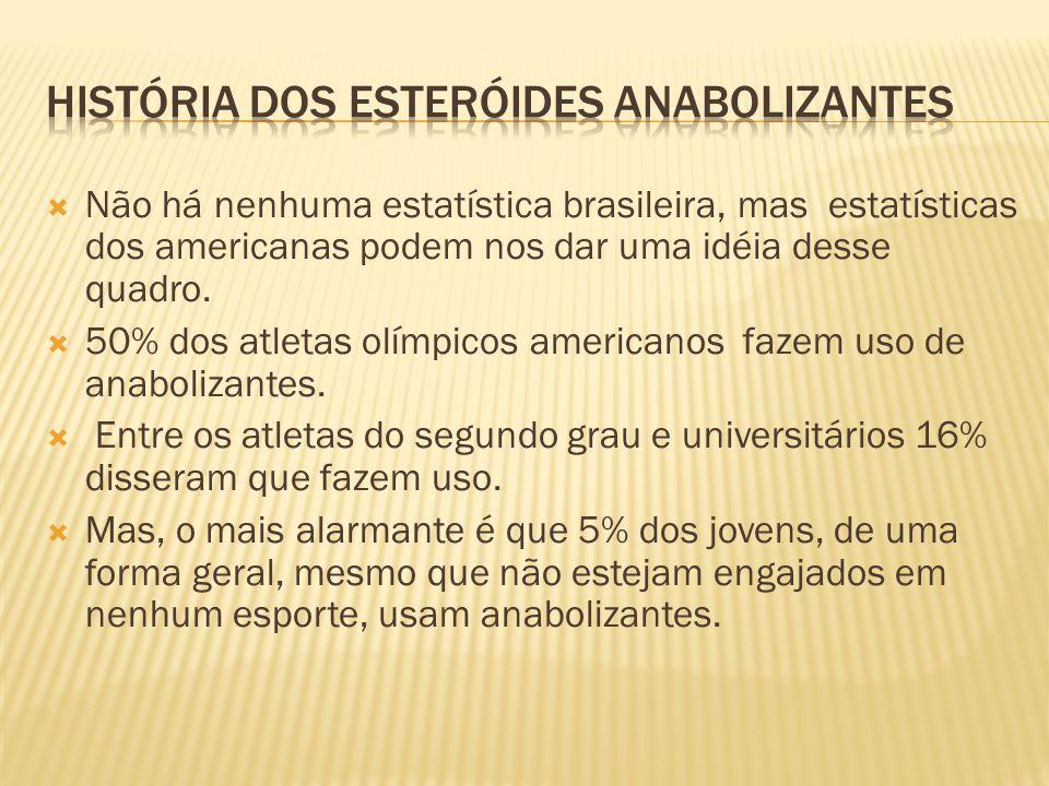  Não há nenhuma estatística brasileira, mas estatísticas dos americanas podem nos dar uma idéia desse quadro.  50% dos atletas olímpicos americanos