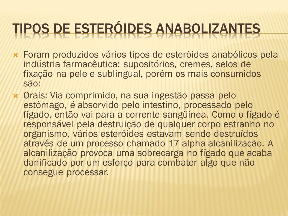 Foram produzidos vários tipos de esteróides anabólicos pela indústria farmacêutica: supositórios, cremes, selos de fixação na pele e sublingual, por