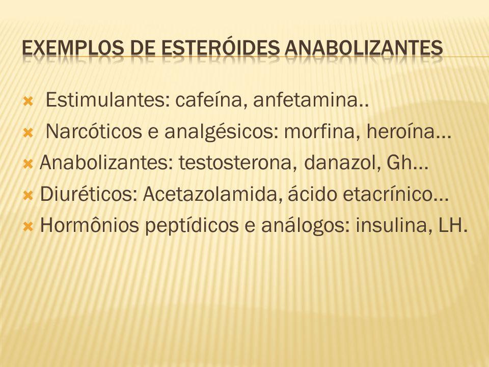  Estimulantes: cafeína, anfetamina..  Narcóticos e analgésicos: morfina, heroína...  Anabolizantes: testosterona, danazol, Gh...  Diuréticos: Acet