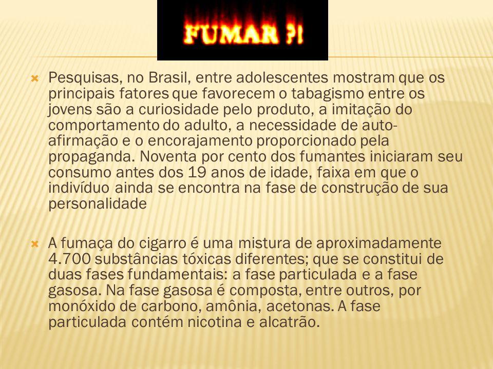  Pesquisas, no Brasil, entre adolescentes mostram que os principais fatores que favorecem o tabagismo entre os jovens são a curiosidade pelo produto,
