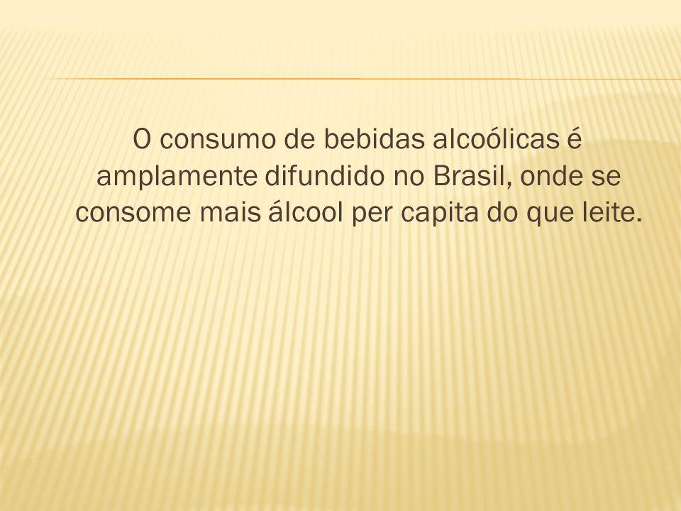O consumo de bebidas alcoólicas é amplamente difundido no Brasil, onde se consome mais álcool per capita do que leite.