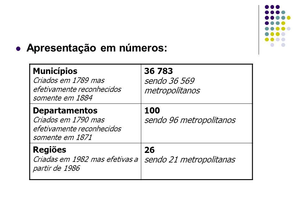 Apresentação em números: Municípios Criados em 1789 mas efetivamente reconhecidos somente em 1884 36 783 sendo 36 569 metropolitanos Departamentos Criados em 1790 mas efetivamente reconhecidos somente em 1871 100 sendo 96 metropolitanos Regiões Criadas em 1982 mas efetivas a partir de 1986 26 sendo 21 metropolitanas