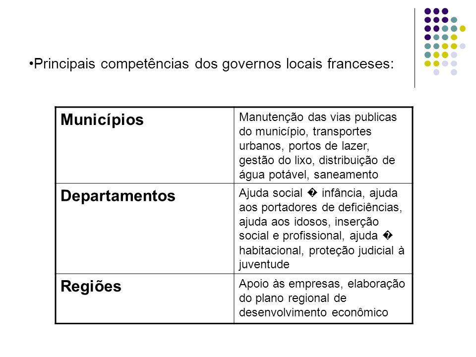 3- A Cooperação Descentralizada na França As três grandes fases da ação internacional: Os gemeamentos dos anos 50 aos anos 80 Desenvolvimento de parcerias a partir dos anos 70-80 As ações de cooperação focalizadas no desenvolvimento local a partir de 1990