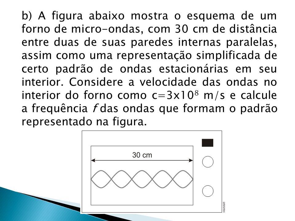 b) A figura abaixo mostra o esquema de um forno de micro-ondas, com 30 cm de distância entre duas de suas paredes internas paralelas, assim como uma r