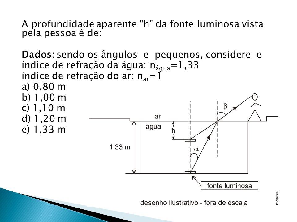 """A profundidade aparente """"h"""" da fonte luminosa vista pela pessoa é de: Dados: sendo os ângulos e pequenos, considere e índice de refração da água: n ág"""