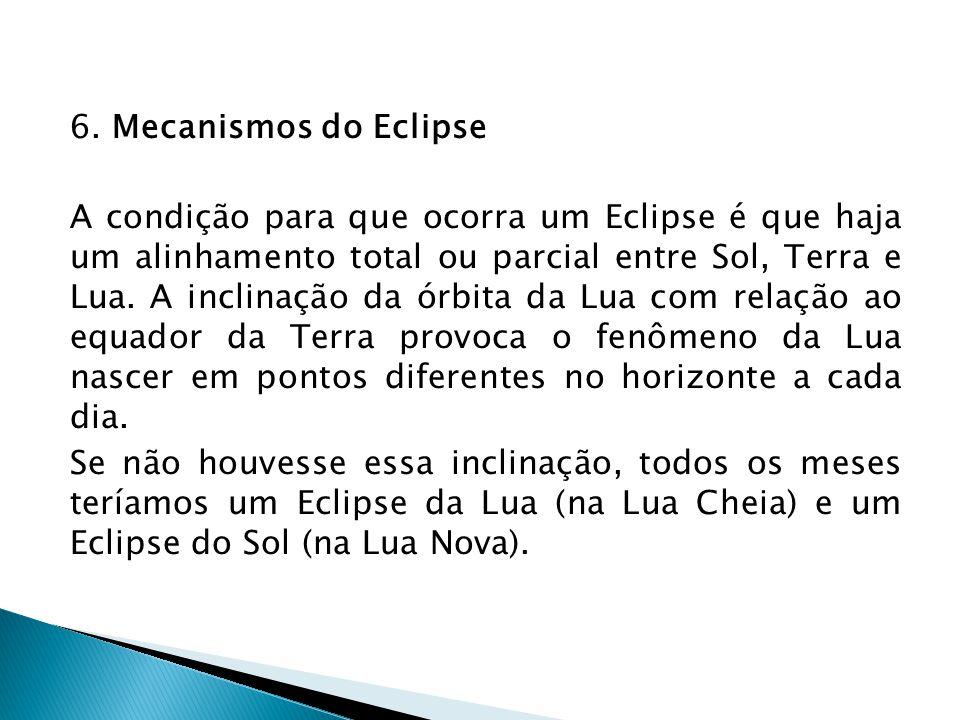 6. Mecanismos do Eclipse A condição para que ocorra um Eclipse é que haja um alinhamento total ou parcial entre Sol, Terra e Lua. A inclinação da órbi