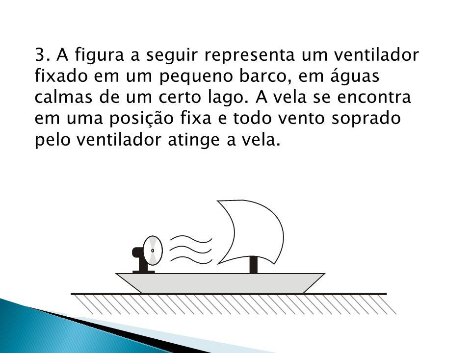 3. A figura a seguir representa um ventilador fixado em um pequeno barco, em águas calmas de um certo lago. A vela se encontra em uma posição fixa e t