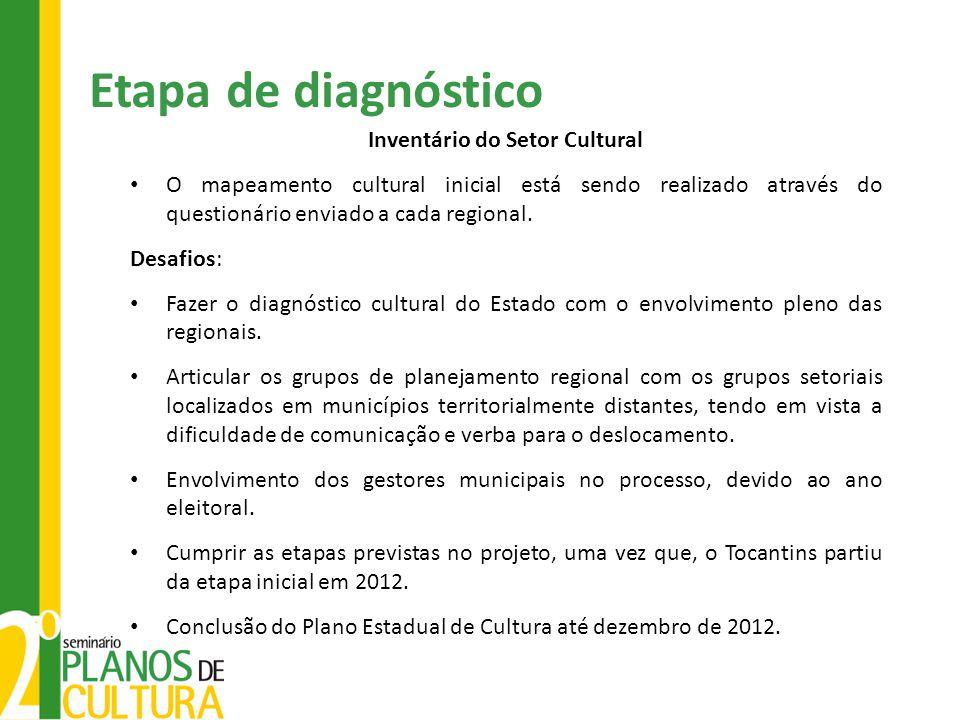 Inventário do Setor Cultural O mapeamento cultural inicial está sendo realizado através do questionário enviado a cada regional. Desafios: Fazer o dia