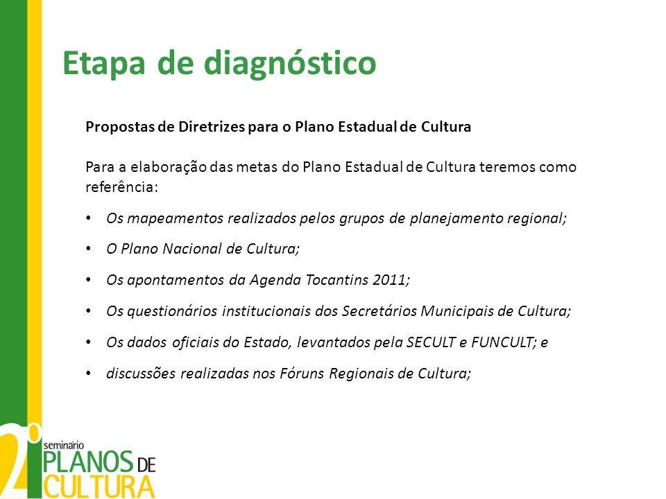 Propostas de Diretrizes para o Plano Estadual de Cultura Para a elaboração das metas do Plano Estadual de Cultura teremos como referência: Os mapeamen