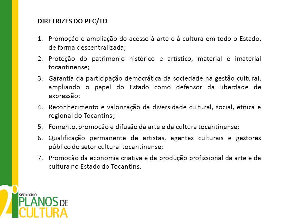 DIRETRIZES DO PEC/TO 1.Promoção e ampliação do acesso à arte e à cultura em todo o Estado, de forma descentralizada; 2.Proteção do patrimônio históric