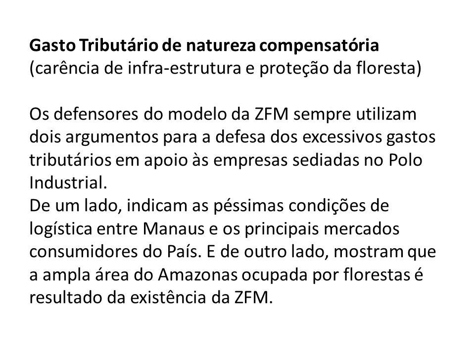 Gasto Tributário de natureza compensatória (carência de infra-estrutura e proteção da floresta) Os defensores do modelo da ZFM sempre utilizam dois argumentos para a defesa dos excessivos gastos tributários em apoio às empresas sediadas no Polo Industrial.