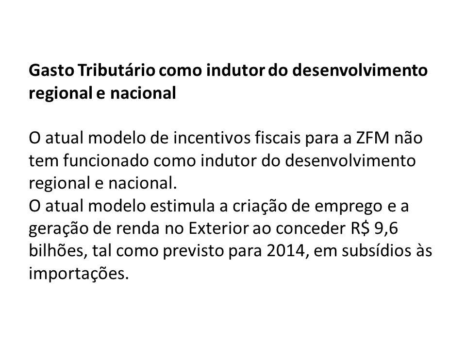 Gasto Tributário como indutor do desenvolvimento regional e nacional O atual modelo de incentivos fiscais para a ZFM não tem funcionado como indutor do desenvolvimento regional e nacional.