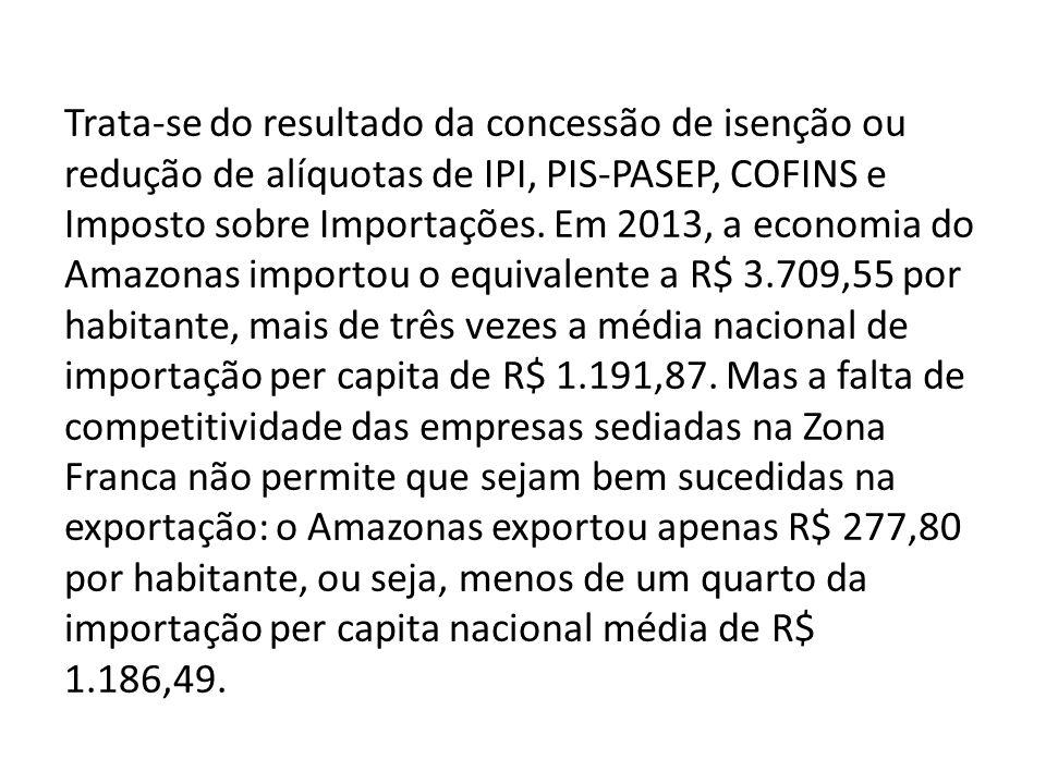 Trata-se do resultado da concessão de isenção ou redução de alíquotas de IPI, PIS-PASEP, COFINS e Imposto sobre Importações.