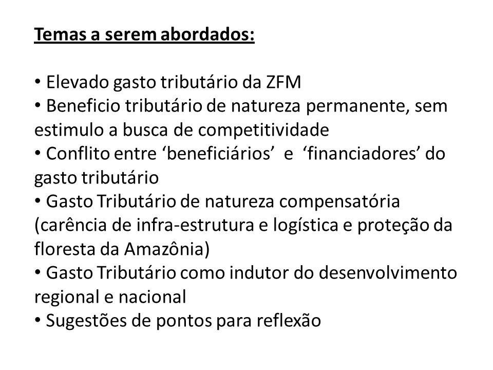 Temas a serem abordados: Elevado gasto tributário da ZFM Beneficio tributário de natureza permanente, sem estimulo a busca de competitividade Conflito entre 'beneficiários' e 'financiadores' do gasto tributário Gasto Tributário de natureza compensatória (carência de infra-estrutura e logística e proteção da floresta da Amazônia) Gasto Tributário como indutor do desenvolvimento regional e nacional Sugestões de pontos para reflexão