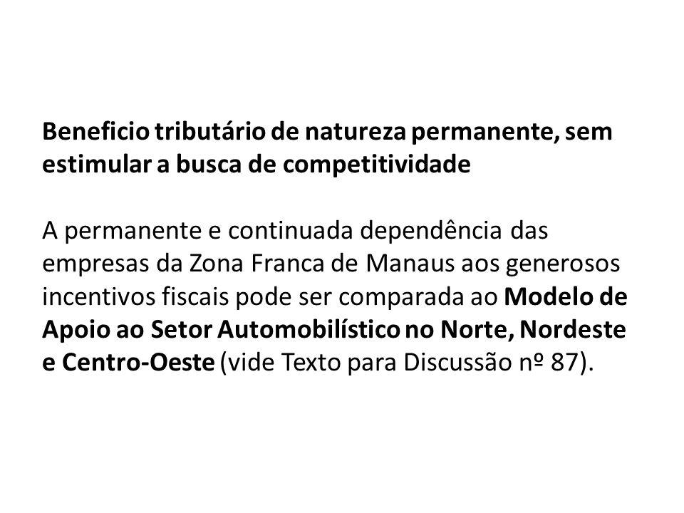 Beneficio tributário de natureza permanente, sem estimular a busca de competitividade A permanente e continuada dependência das empresas da Zona Franca de Manaus aos generosos incentivos fiscais pode ser comparada ao Modelo de Apoio ao Setor Automobilístico no Norte, Nordeste e Centro-Oeste (vide Texto para Discussão nº 87).