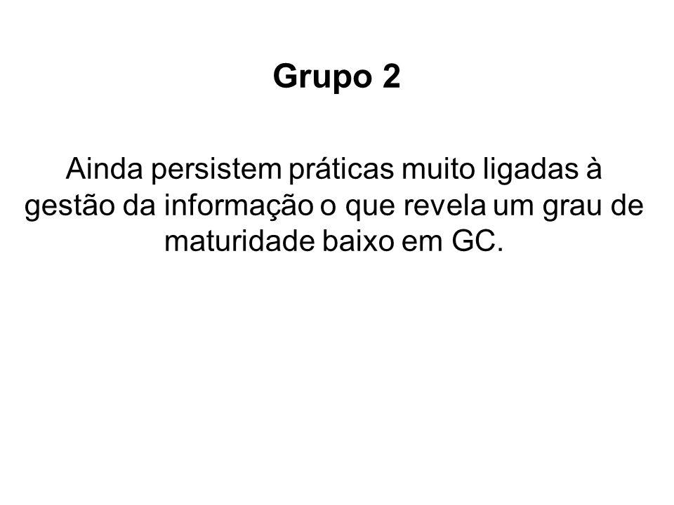 Ainda persistem práticas muito ligadas à gestão da informação o que revela um grau de maturidade baixo em GC. Grupo 2
