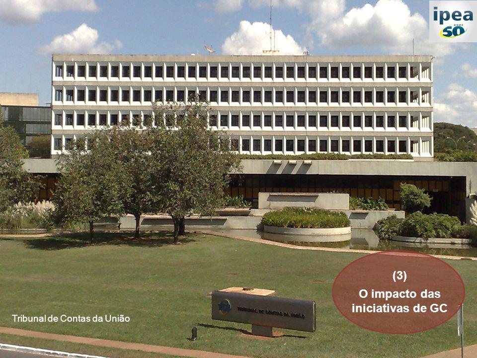 Tribunal de Contas da União (3) O impacto das iniciativas de GC