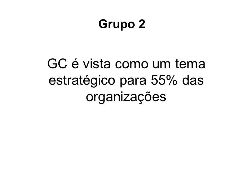 GC é vista como um tema estratégico para 55% das organizações Grupo 2