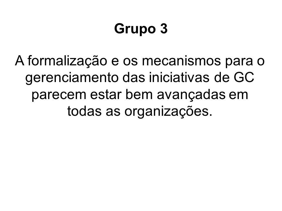 A formalização e os mecanismos para o gerenciamento das iniciativas de GC parecem estar bem avançadas em todas as organizações. Grupo 3