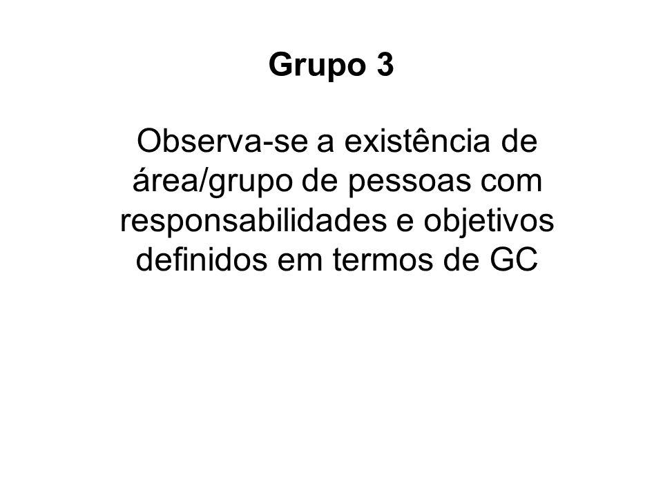 Observa-se a existência de área/grupo de pessoas com responsabilidades e objetivos definidos em termos de GC Grupo 3