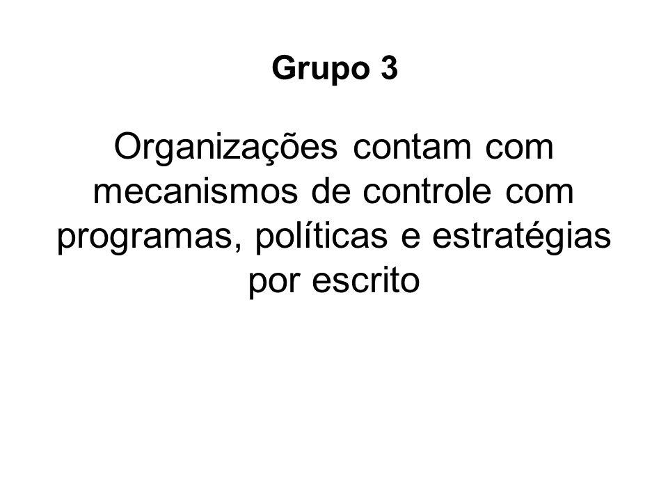 Organizações contam com mecanismos de controle com programas, políticas e estratégias por escrito Grupo 3