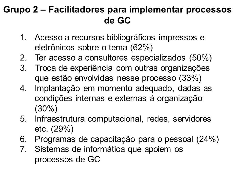 1.Acesso a recursos bibliográficos impressos e eletrônicos sobre o tema (62%) 2.Ter acesso a consultores especializados (50%) 3.Troca de experiência c