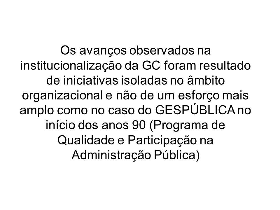 Os avanços observados na institucionalização da GC foram resultado de iniciativas isoladas no âmbito organizacional e não de um esforço mais amplo como no caso do GESPÚBLICA no início dos anos 90 (Programa de Qualidade e Participação na Administração Pública)