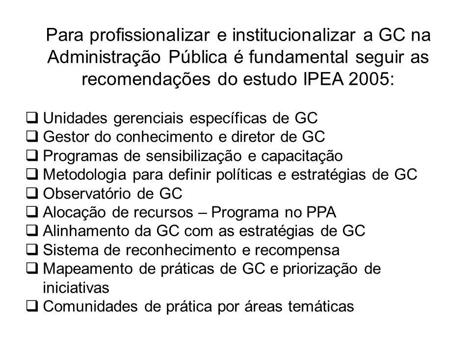 Para profissionalizar e institucionalizar a GC na Administração Pública é fundamental seguir as recomendações do estudo IPEA 2005:  Unidades gerenciais específicas de GC  Gestor do conhecimento e diretor de GC  Programas de sensibilização e capacitação  Metodologia para definir políticas e estratégias de GC  Observatório de GC  Alocação de recursos – Programa no PPA  Alinhamento da GC com as estratégias de GC  Sistema de reconhecimento e recompensa  Mapeamento de práticas de GC e priorização de iniciativas  Comunidades de prática por áreas temáticas