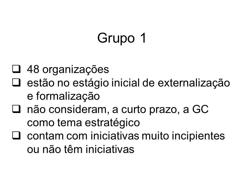 Grupo 1  48 organizações  estão no estágio inicial de externalização e formalização  não consideram, a curto prazo, a GC como tema estratégico  contam com iniciativas muito incipientes ou não têm iniciativas
