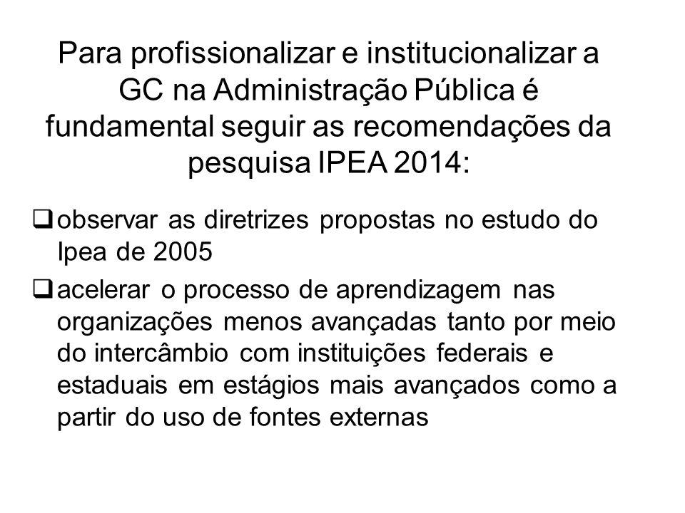 Para profissionalizar e institucionalizar a GC na Administração Pública é fundamental seguir as recomendações da pesquisa IPEA 2014:  observar as dir