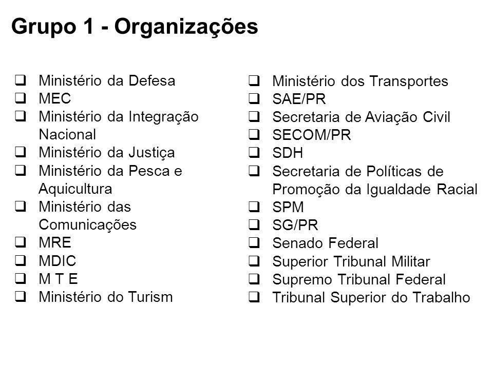  Ministério da Defesa  MEC  Ministério da Integração Nacional  Ministério da Justiça  Ministério da Pesca e Aquicultura  Ministério das Comunica